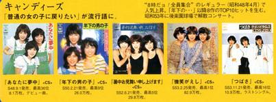Oricon500a_candies