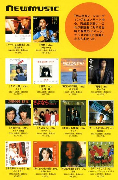 Oricon500a_newmusic