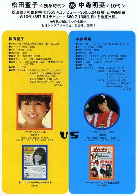 Oricon500a_seiko_akina_s