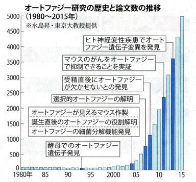 161004mainichiosumi4s