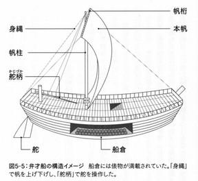 Nihonkai3
