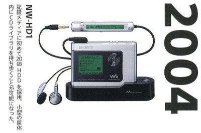 Walkman26
