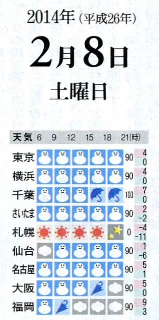 朝日 新聞 天気 欄